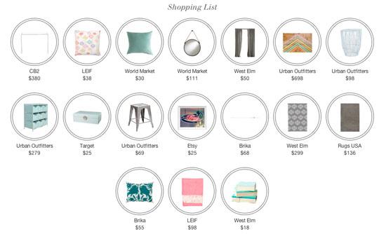 Shopping list - bedroom makeover